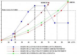 grafico-mantenimiento-300x216